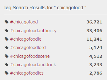 Instagram Hashtag Results for Chicago Food Tipics
