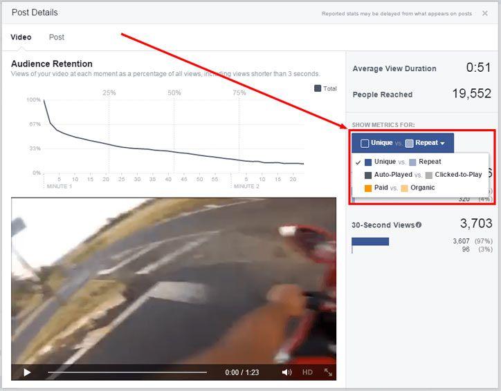 Facebook videos insights 2
