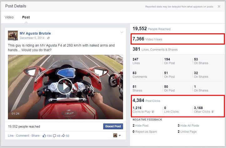 Facebook videos insights