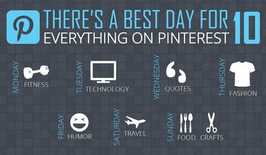 There's a best day for every topic on Pinterest