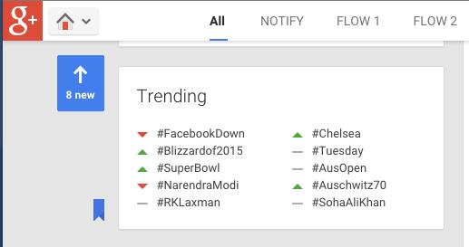 Trends box on Google+