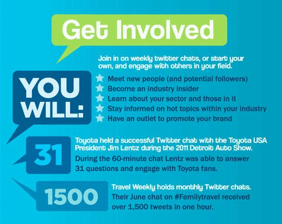 infographic about twitter
