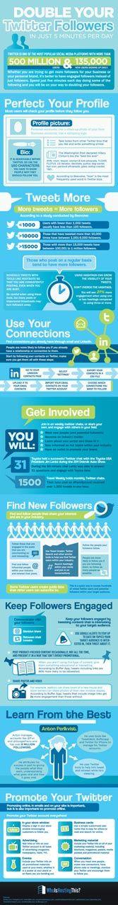 double-twitter-followers