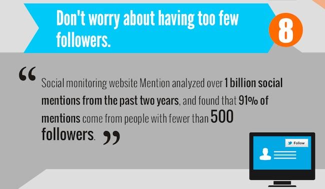 don`t worry about having too few followers