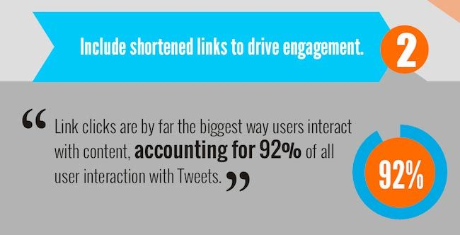include shorted links to drive engagemen