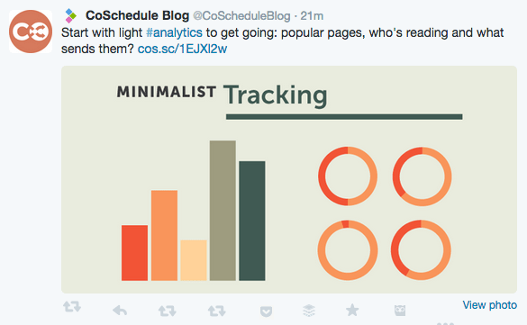 Co-Schedule are using images to help promote content.