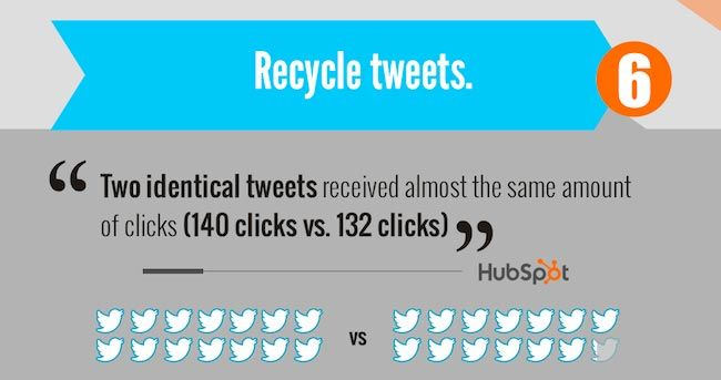 recycle tweets