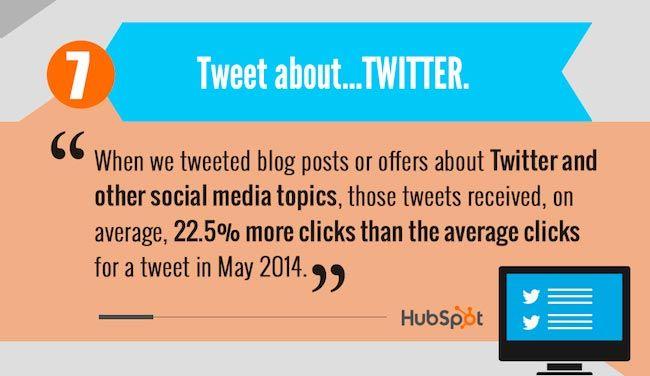 tweet about twitter