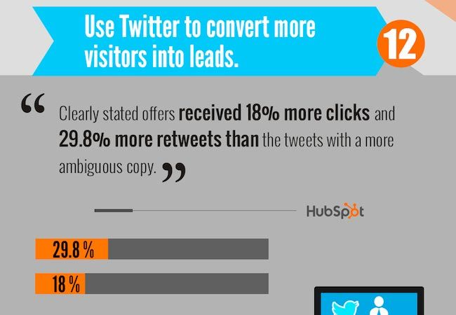 twitter convert more visitors