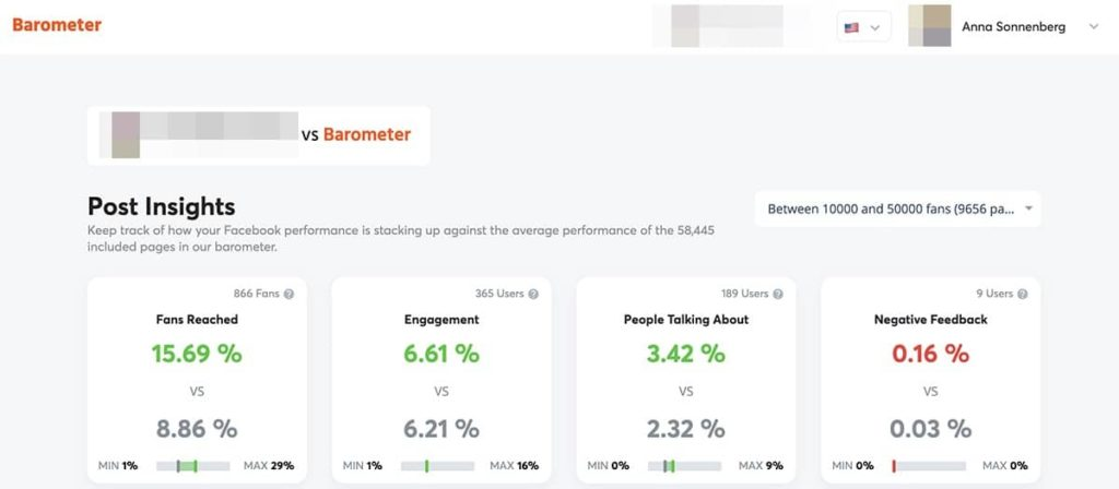 free social media marketing tools barometer for facebook