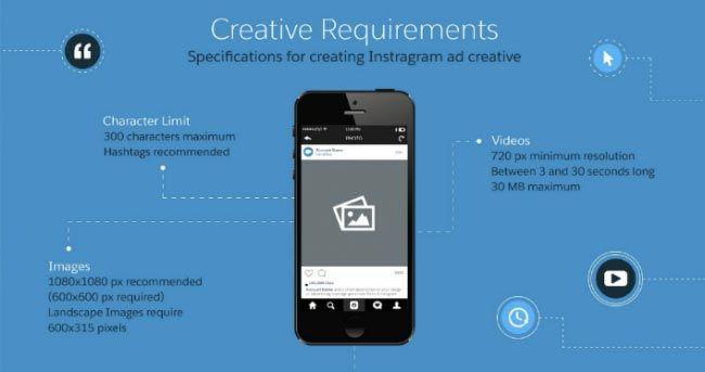 creative requirement