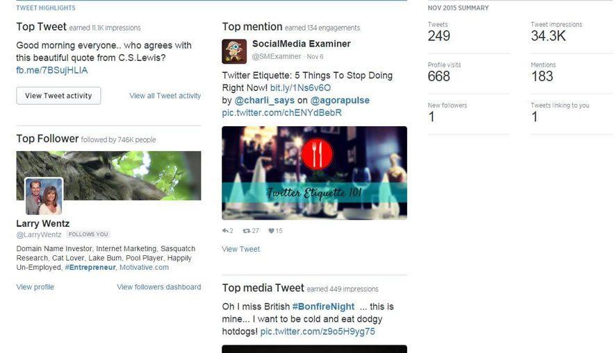 top tweet, top follower, top mention