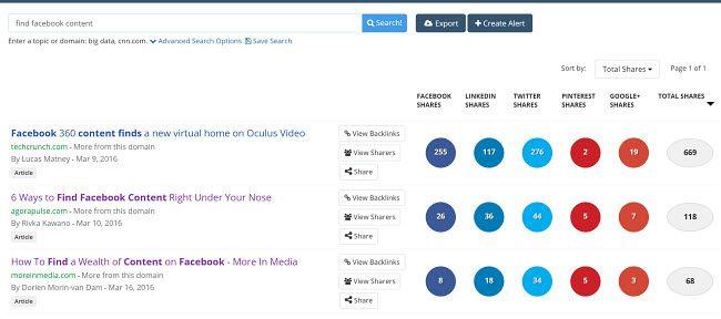 screenshot of Buzzsumo dashboard a productivity tool