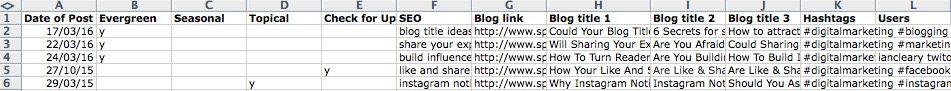 blog post promotion spreadsheet