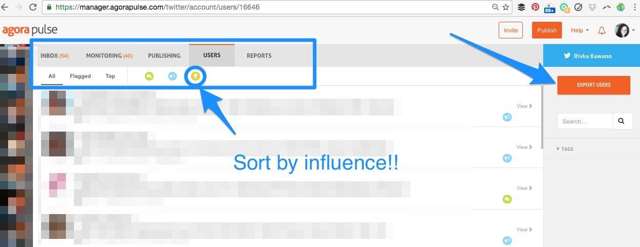 User Analysis influence