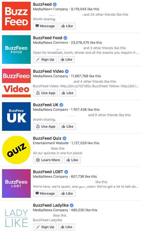 Buzzfeed facebook pages