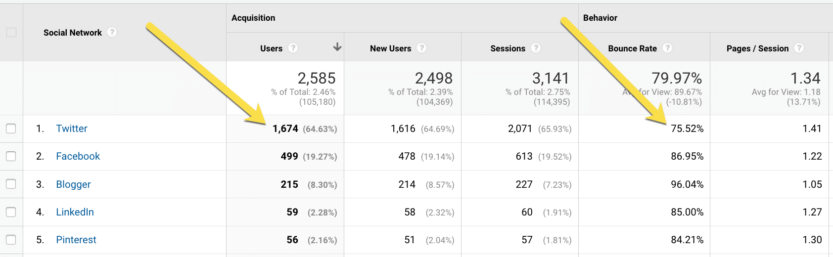 your own website for twitter analytics