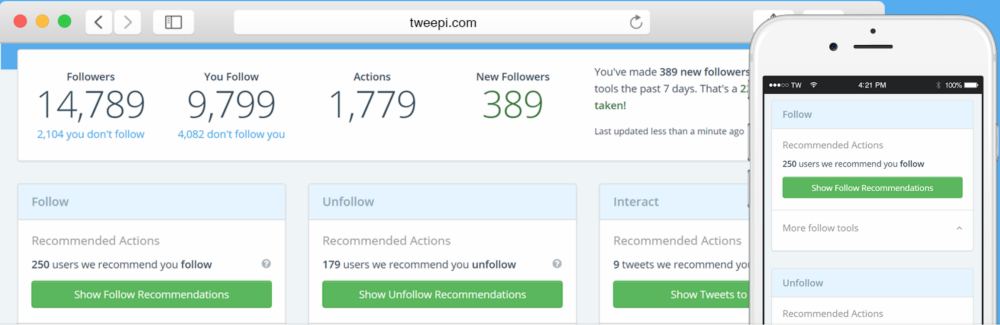 tweepi tool