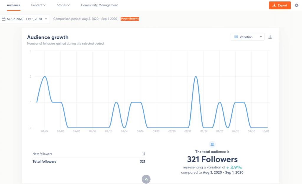 audience growth to report for social media reports