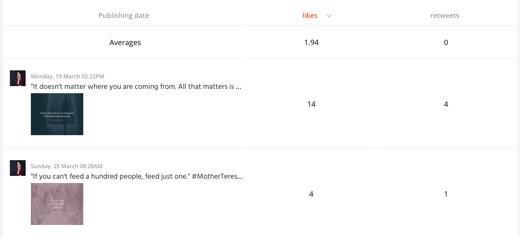 automation for Twitter spam rules -- track content trends