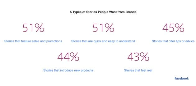 5 types of stories people want from brands