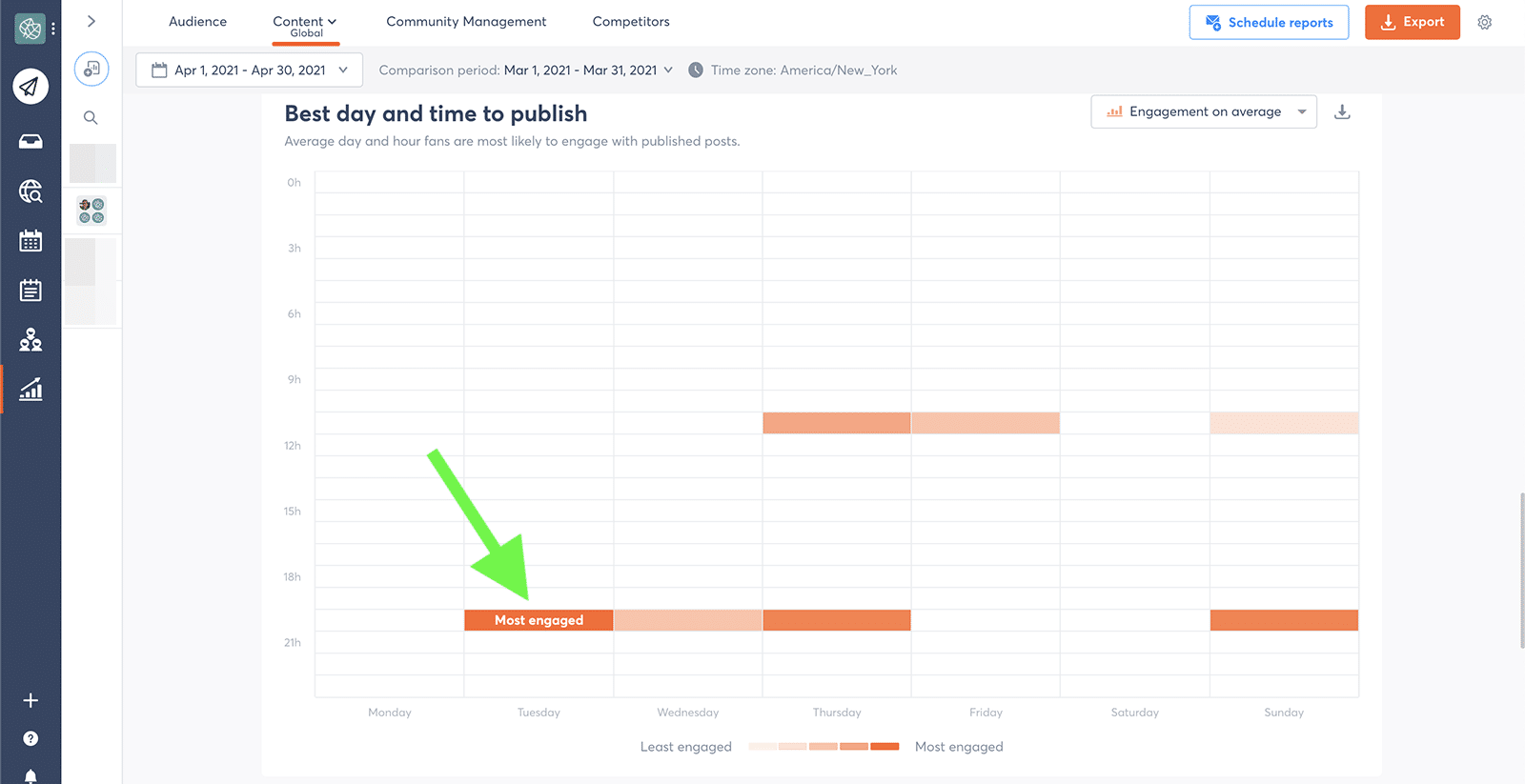 the best time to publish content via the agorapulse tool