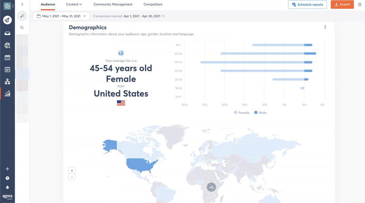 social media marketing agorapulse audience demographics