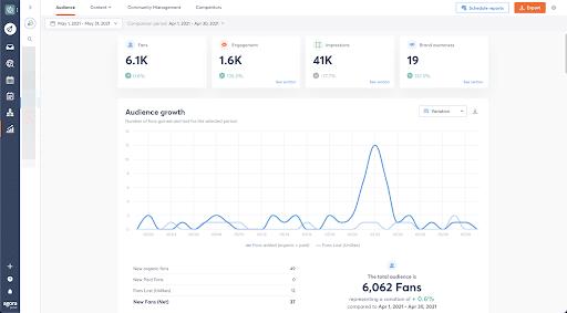social media marketing audience growth
