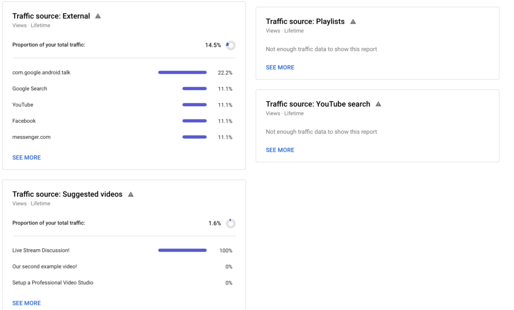 insights into your youtube channel