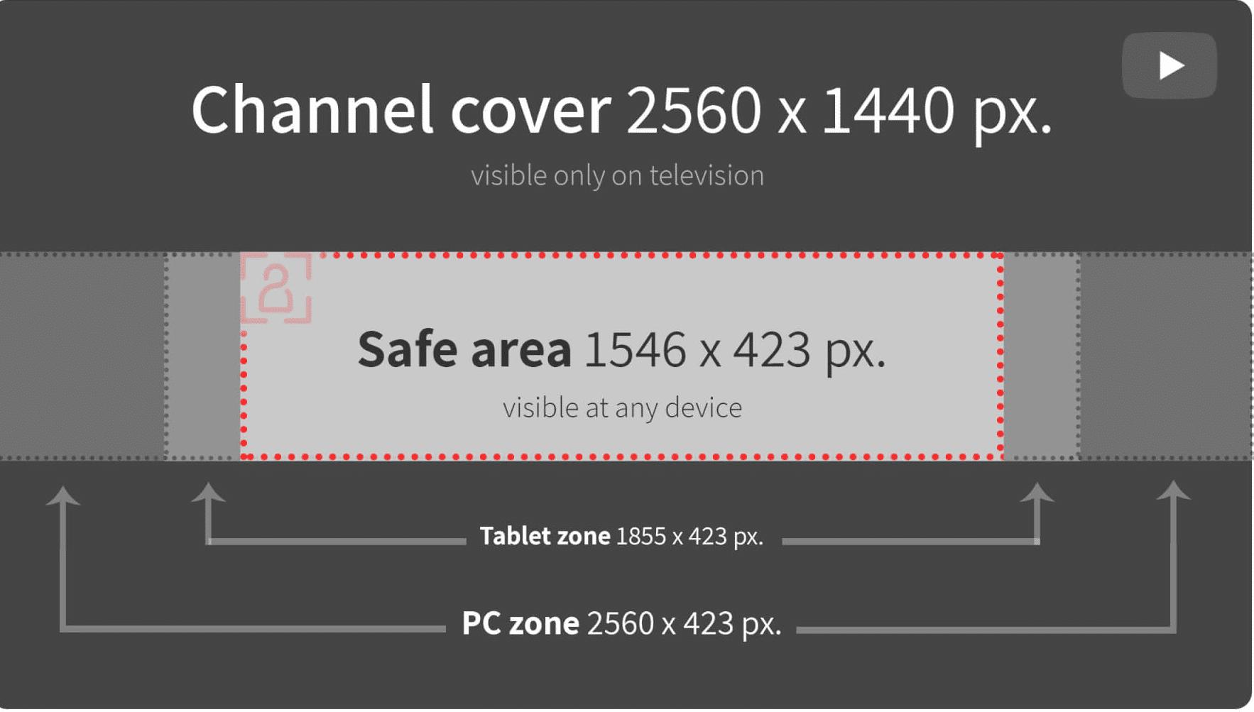 youtube thumbnail sizes