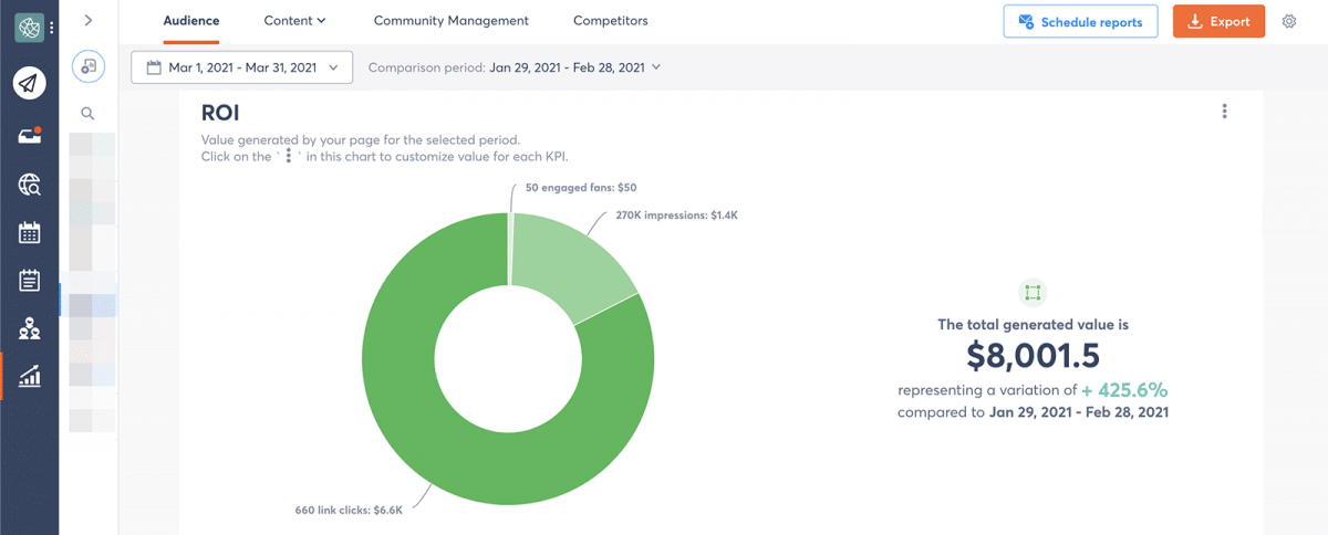agorapulse how to use facebook business manager ROI