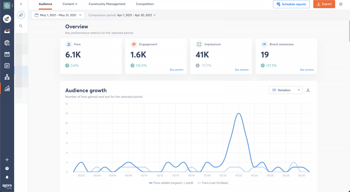 agorapulse how to use facebook business manager audience growth