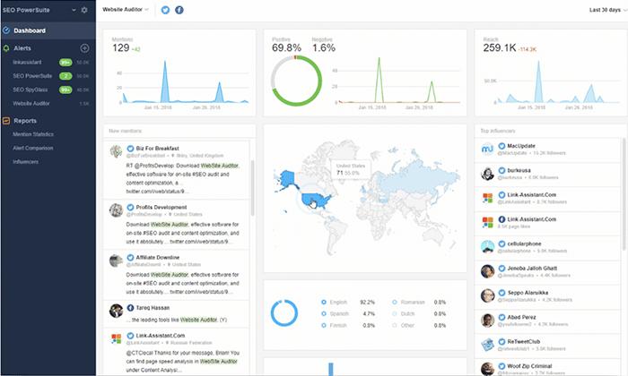 social media analytics tools - Awario