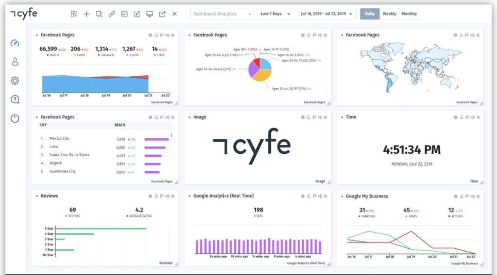 social media analytics tools - Cyfe