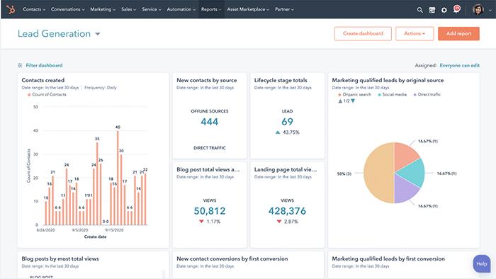 social media analytics tools - HubSpot