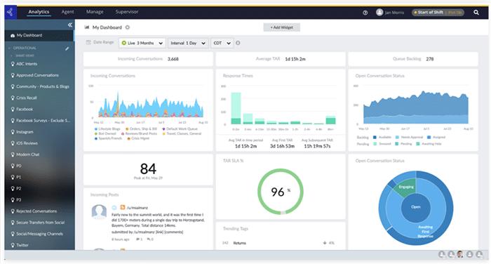 social media analytics tools - Khoros