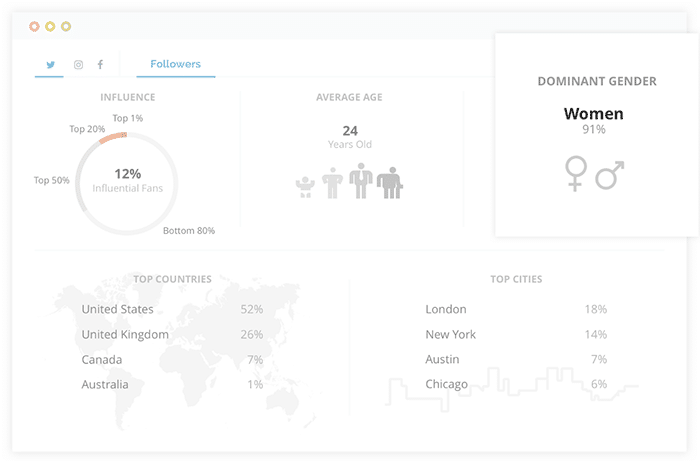 social media analytics tools - Klear