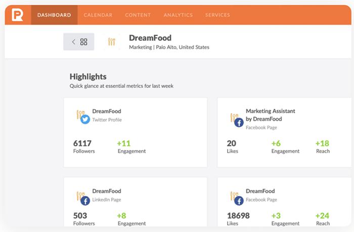 social media analytics tools - PromoRepublic