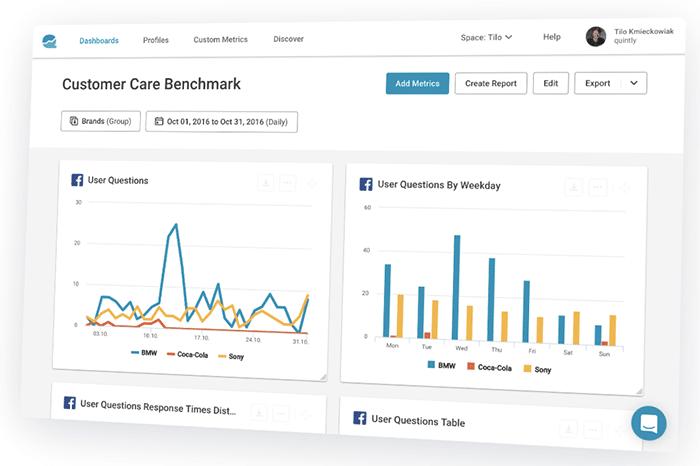 social media analytics tools - Quintly
