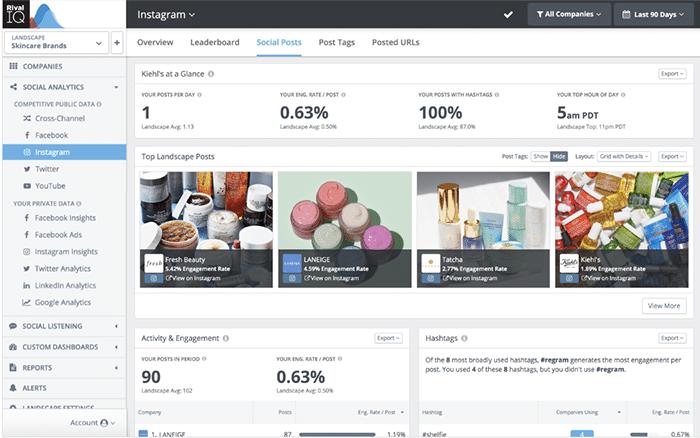 social media analytics tools - Rival IQ