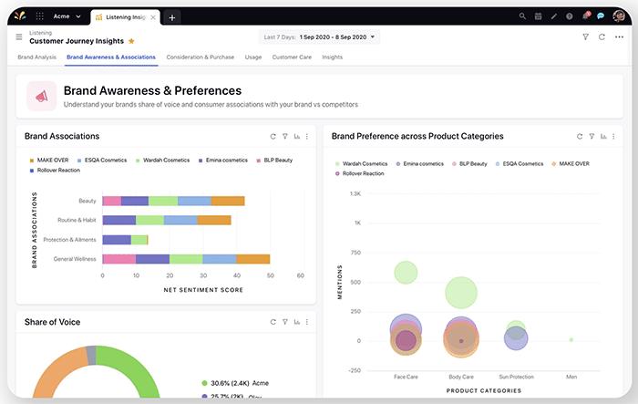 social media analytics tools - Sprinklr