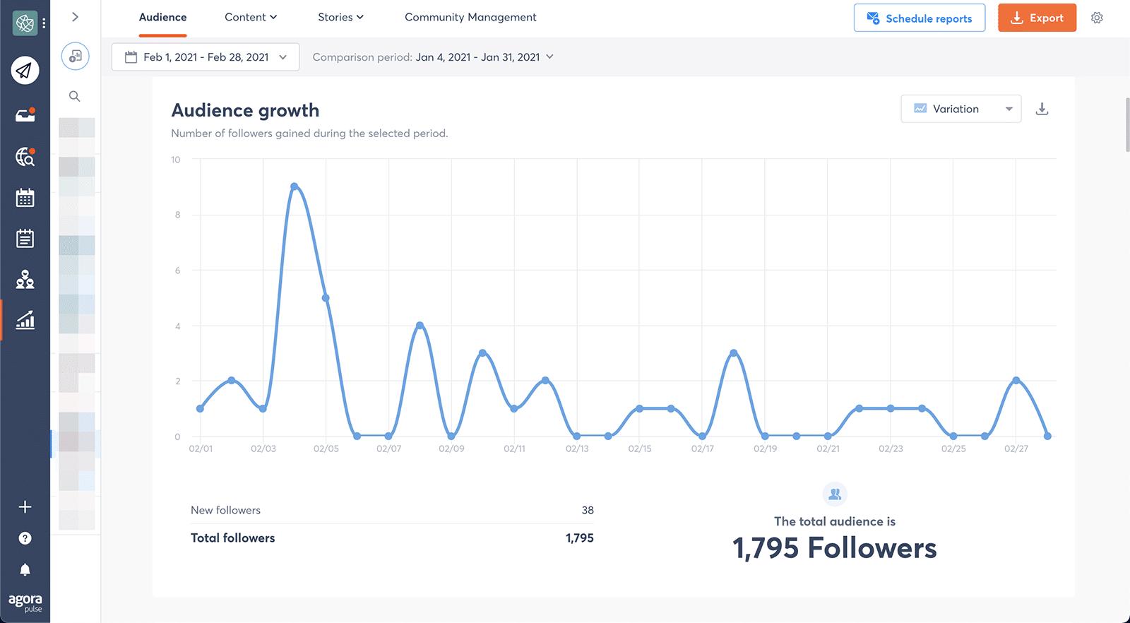 Instagram metrics - audience growth variation