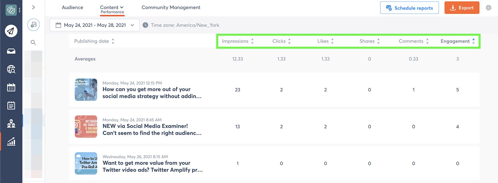LinkedIn post performance