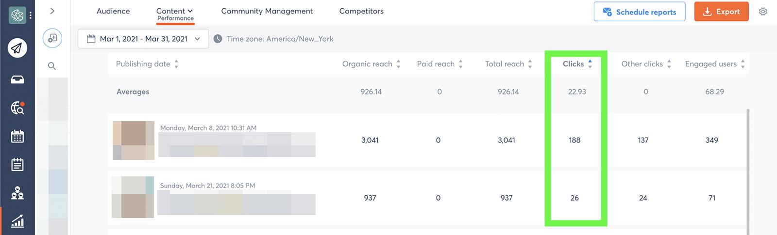 social media metrics - clicks