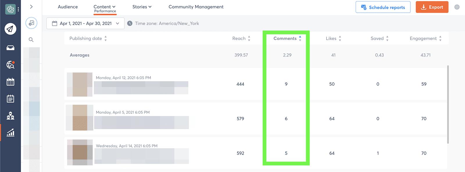 social media metrics - comments