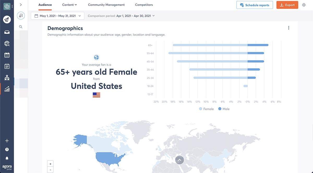 Social media campaign Agorapulse audience demographics