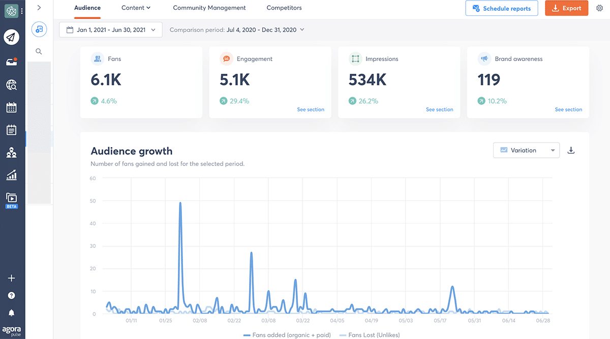 Agorapulse report - six month view