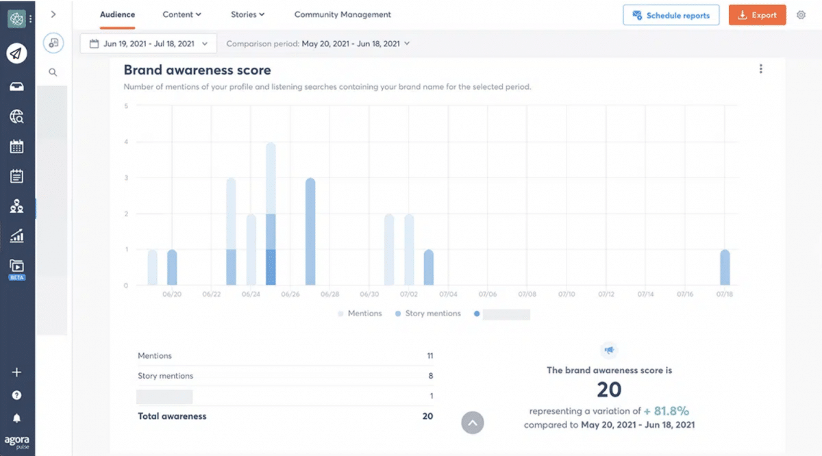 Social-Media-Report für Instagram