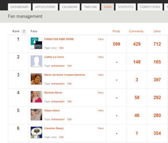 9 - fan ranking