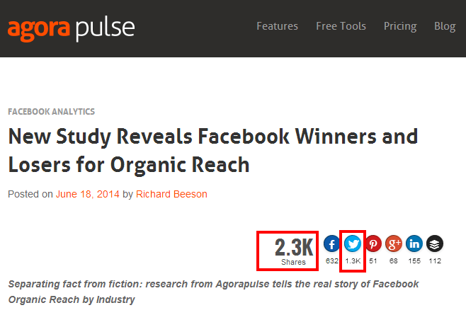 How to get 2,000 shares on a blog post